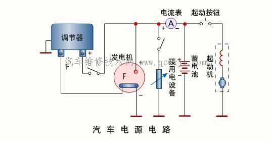 发动机 起动或低速运行时,发电机不发电或电压很低,起动机,点火系统及