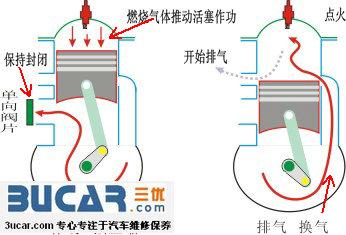 二冲程汽油机的结构和工作原理图片