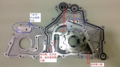 路虎揽胜柴油3.6l发动机机油泵(图解)