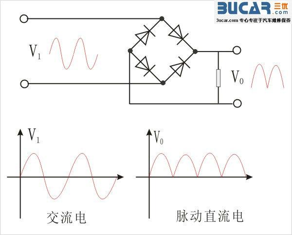二极管用于桥式整流电路