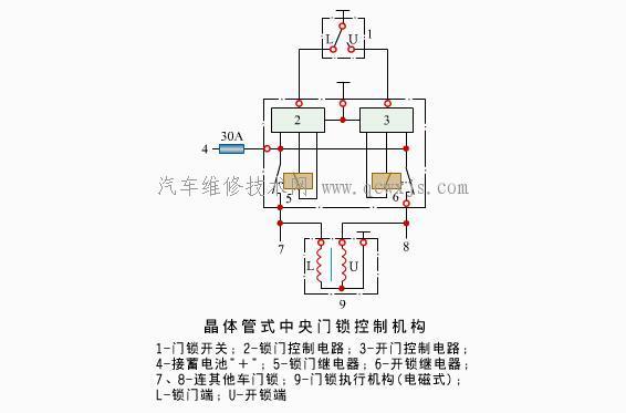 汽车的中央控制电动门锁-汽车电器电路基础-极速汽车网